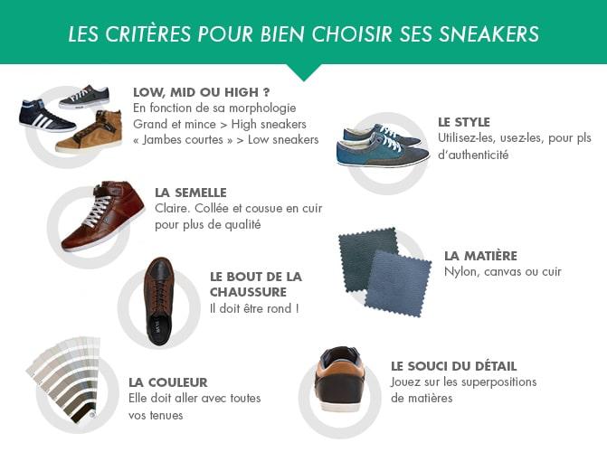 critères pour bien choisir ses sneakers