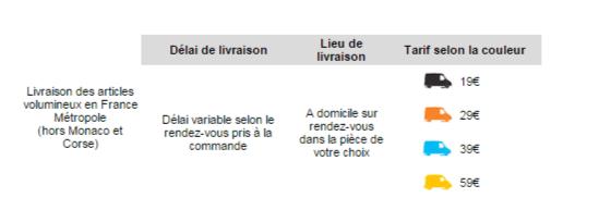 Livraison La Redoute