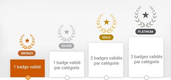 liste des badges