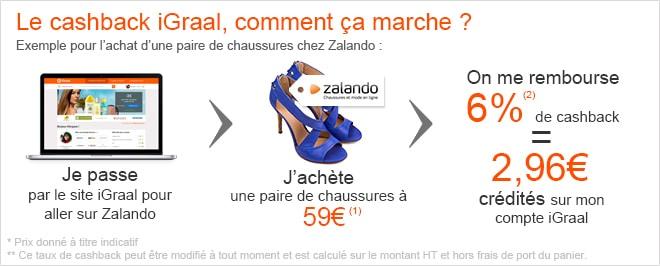 illustration-cashback-mode-chaussures