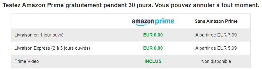 L'abonnement Amazon Prime : décryptage des avantages ! 1